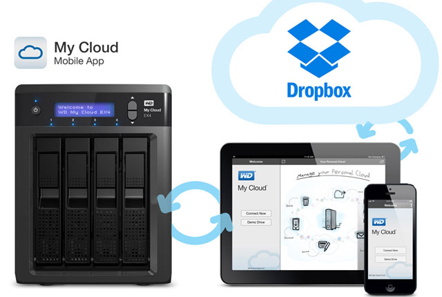 Review: MyCloud EX4, a NAS for Dummies 8