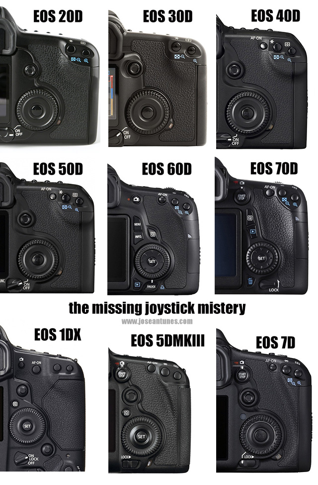 New Canon EOS 70D: Not for EOS 50D Devotees 6