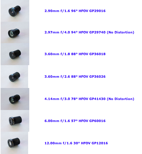 GoPro Replacement Lenses for Hero3/3+ Black from Peau Productions 14