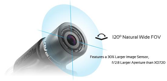 Replay XD1080 / XD720 HD POV Action Cameras 60