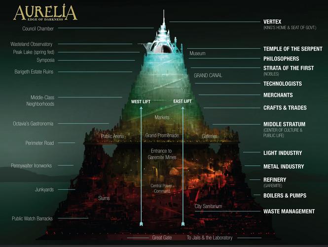 Join in the SteamPunk interactive adventure AURELIA 3