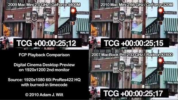 Can a Mac mini handle dual-screen HD editing? 3