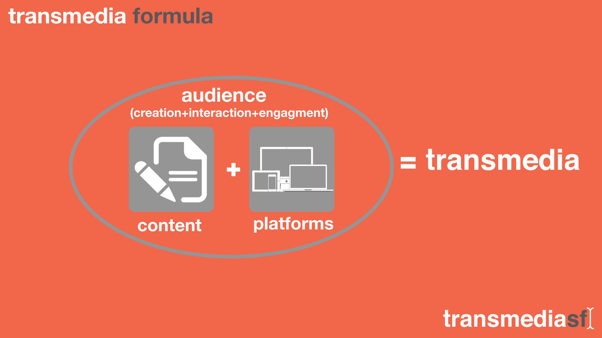 Simplifying Transmedia 8