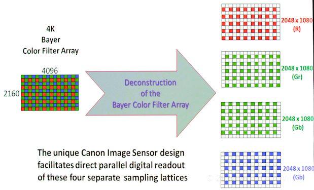 NAB 2012: Canon C300 Image Processing 18