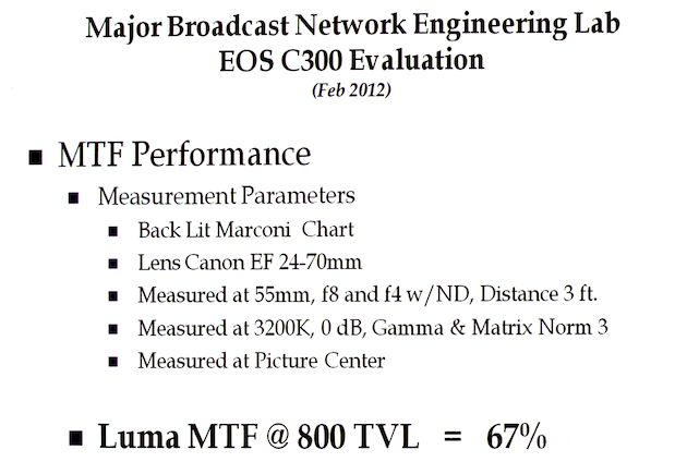 NAB 2012: Canon C300 Image Processing 23