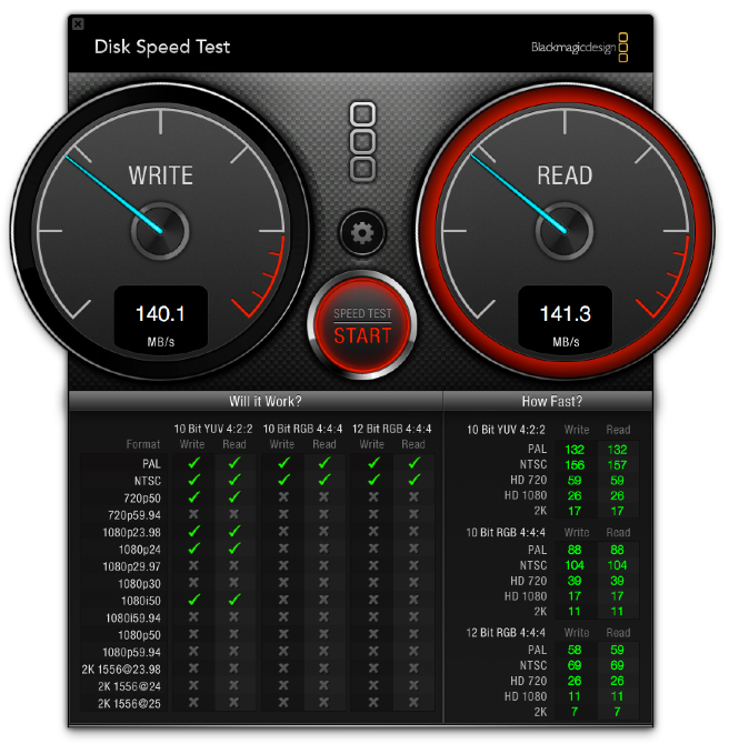 Visualizing hard drive speeds with the Blackmagic Disk Speed Test by