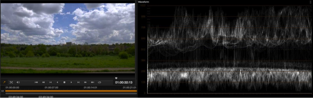 Exposure levels using EI ISO and zebras with the PMW-F5 and RAW 21