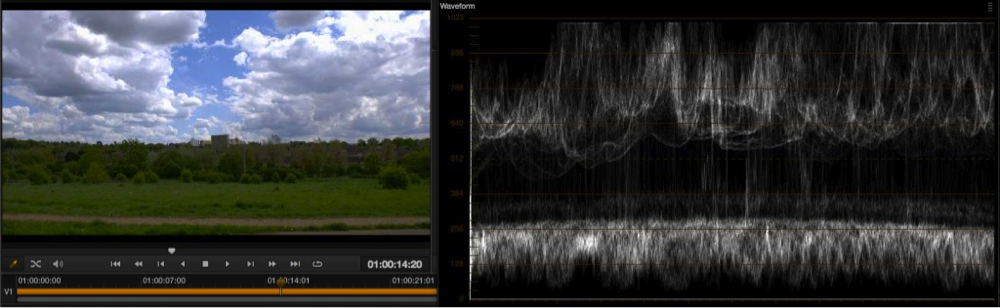 Exposure levels using EI ISO and zebras with the PMW-F5 and RAW 27