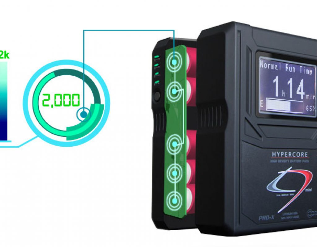 Core SWX shows at Cine Gear Expo batteries with increased cycle ratings