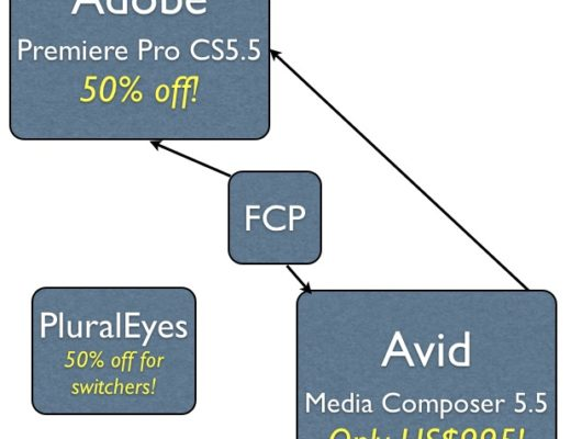 Adobe & Avid attract FCP-defectors with special discounts 9