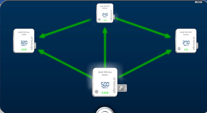 New devolo Magic Powerline offers speeds up to 2400 Mbps