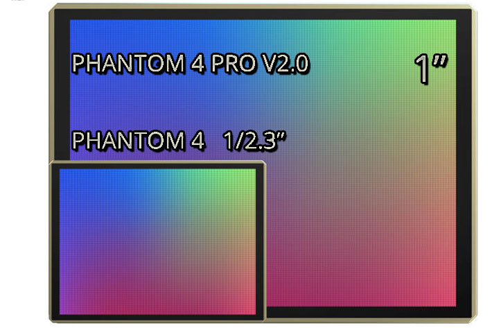DJI introduces Phantom 4 Pro V2.0