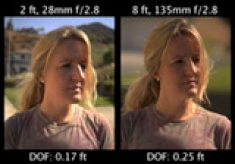 Video Tutorial: Understanding Depth of Field