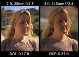 dof_explained_tutorial_small_160.jpg