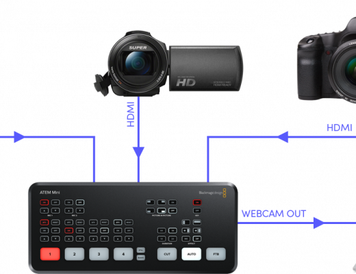 "IBC2019: Blackmagic announces ATEM Mini video mixer (""switcher"") 21"