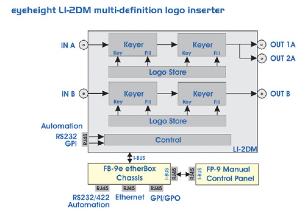 eyeheight_LI-2DM_schematic.jpg