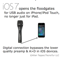 iOS 7 expands digital USB audio use with iPhone/iPod Touch 24