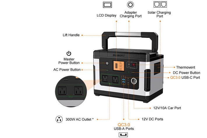 Suaoki G500: the ultimate portable power station