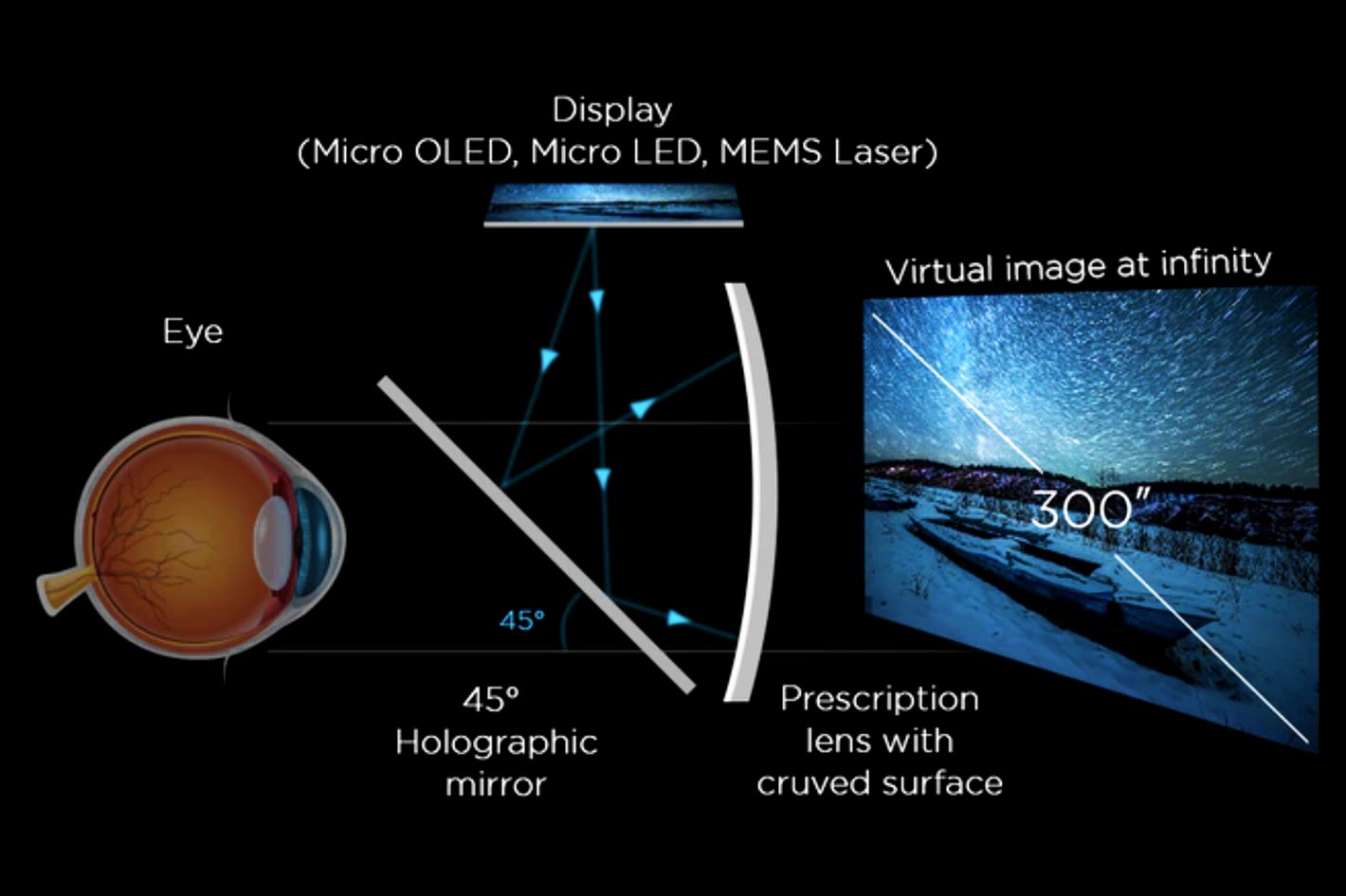 GodView 5K Super Waveguide MR glasses, your 300-inch virtual screen