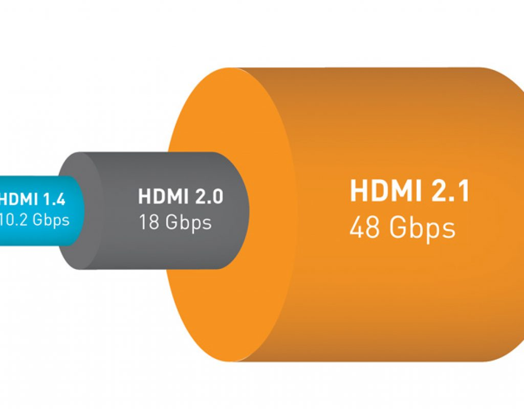 New HDMI 2.1 supports video up to 10K