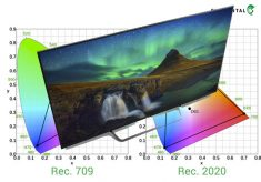 HDR: not just more pixels, but better pixels
