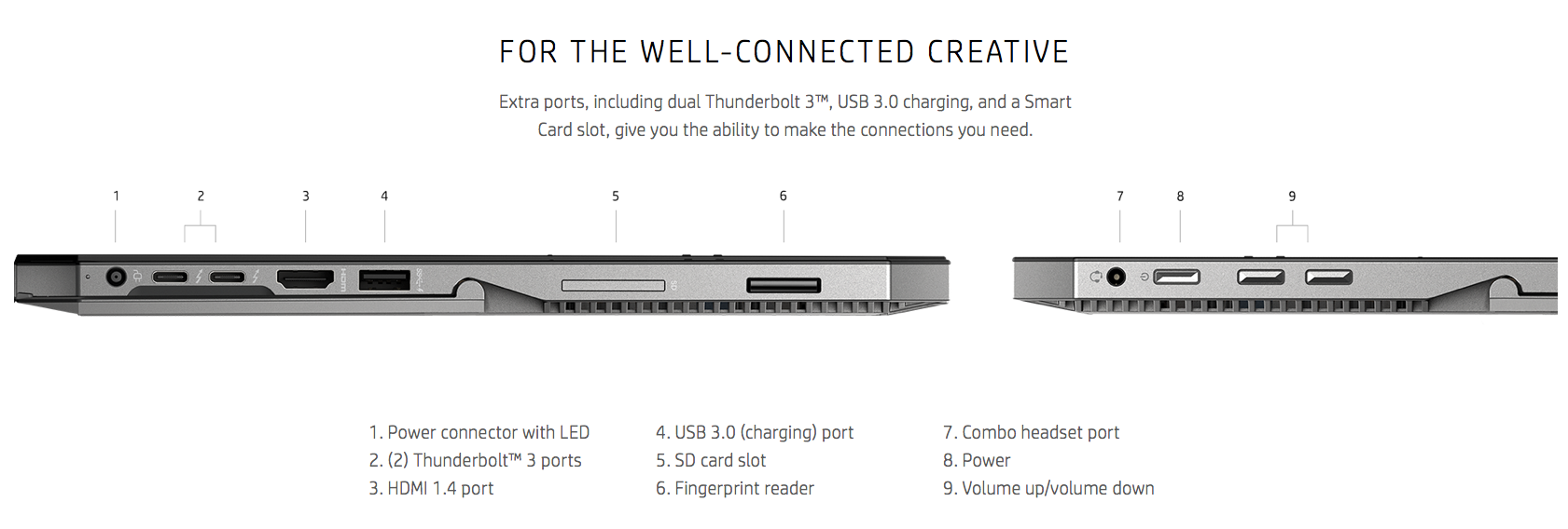 HP ZBook x2: a tablet workstation 3