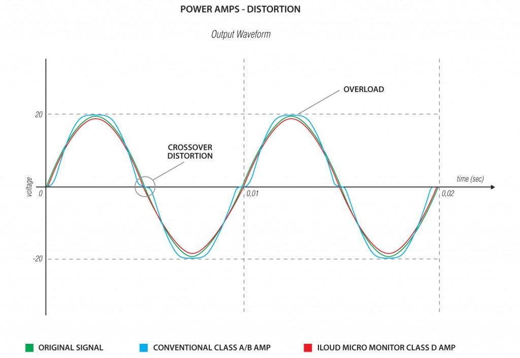 ikc-l-iloudmm_amps_curve