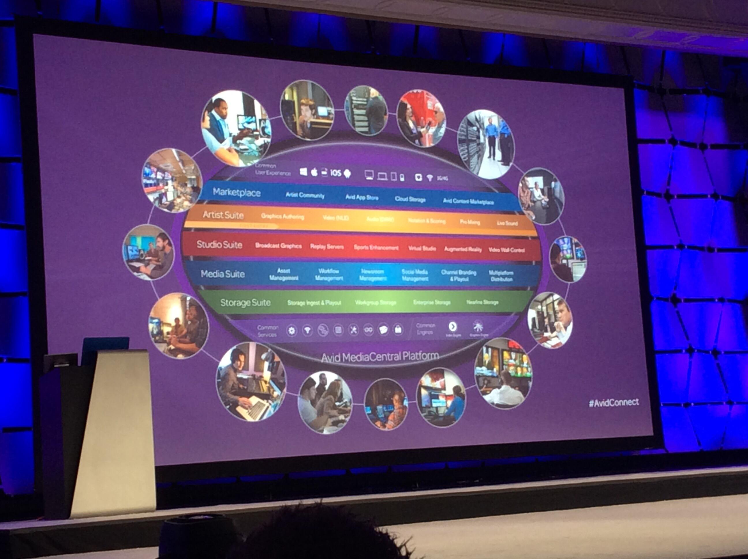 Avid Connect 2016 Keynote at NAB 2016 2