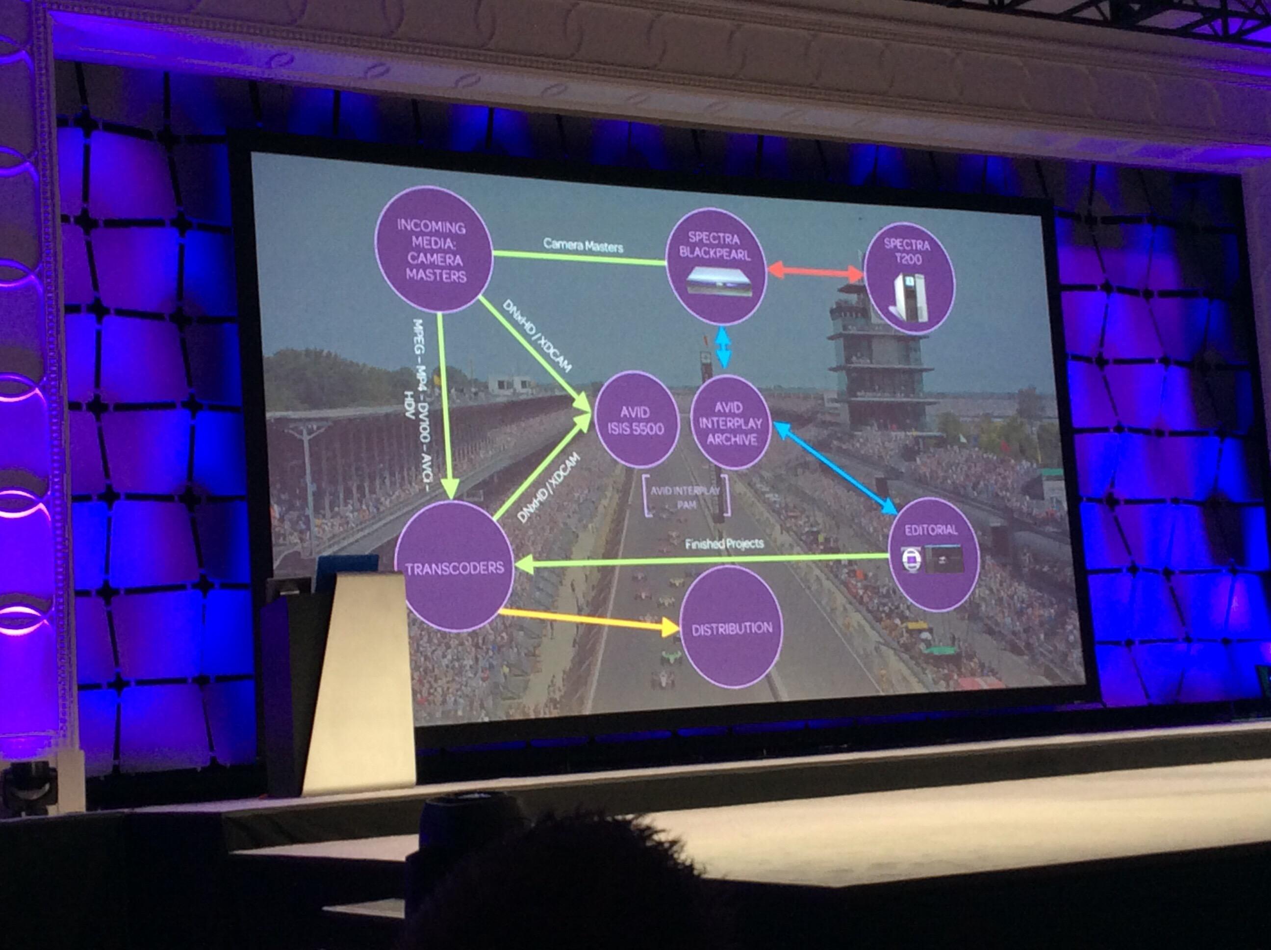 Avid Connect 2016 Keynote at NAB 2016 10