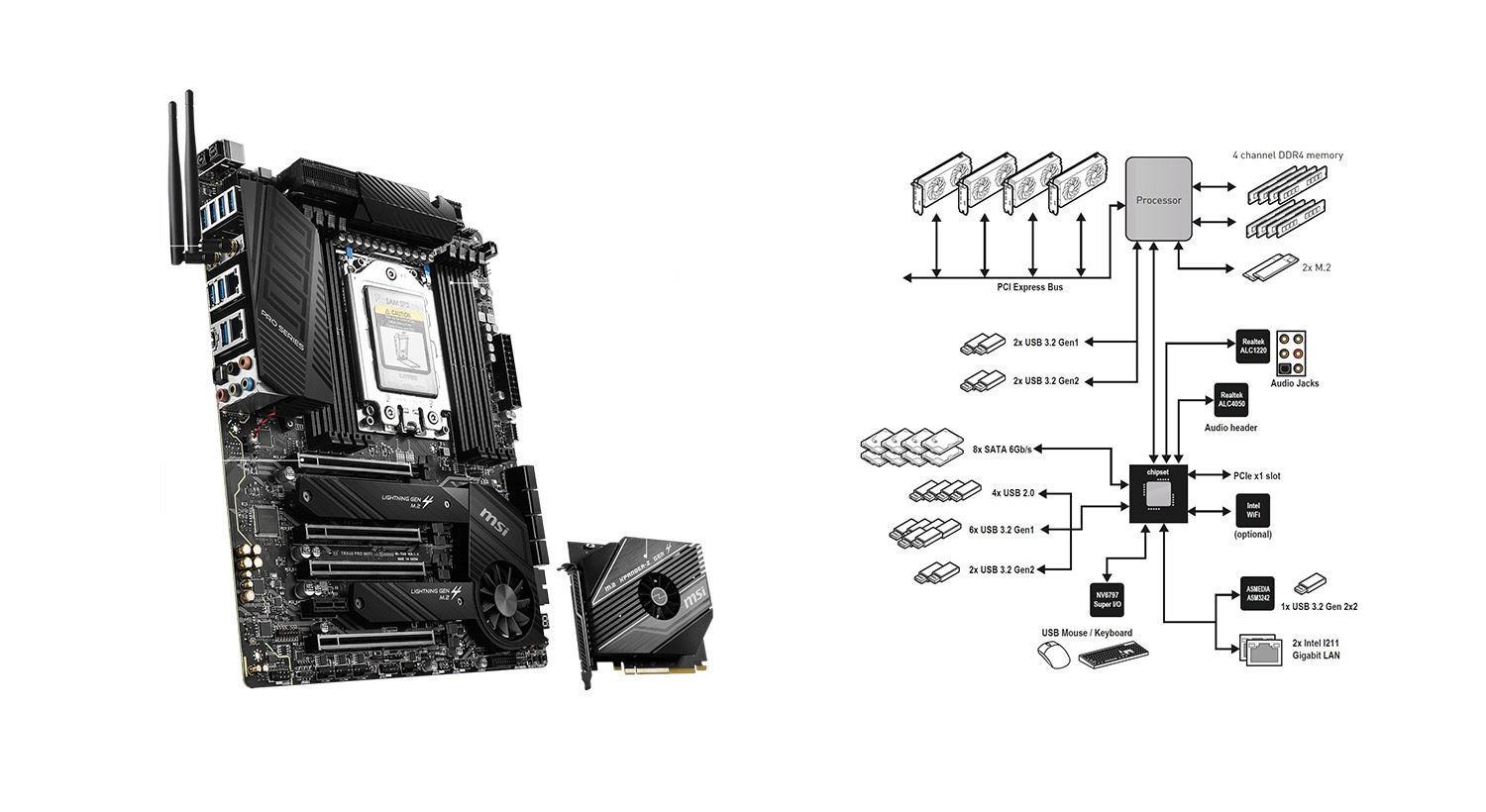 Building your own editing PC - a complete guide 20