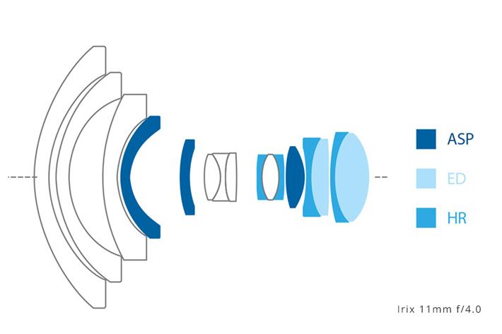 Irix 11mm: designed for DSLR cameras 3