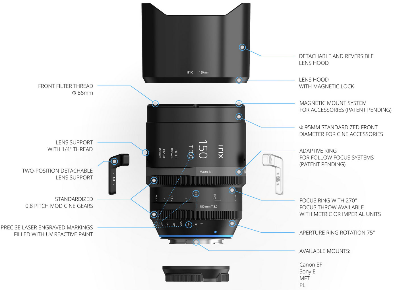 Irix Cine 150mm T 3.0 Macro 1:1 lens: the first in a new line of full frame lenses 6