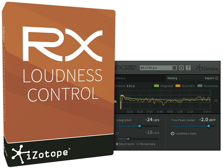 RX Loudness Control 2