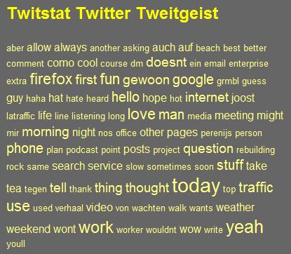 Tweets of the week 11