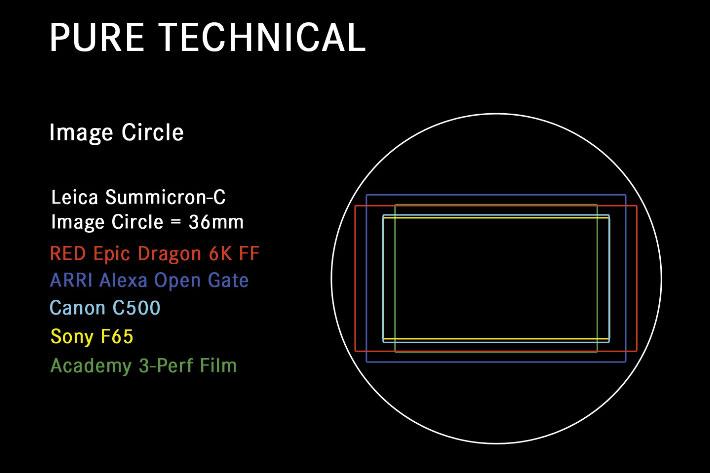 Leica Summicron Cine lenses