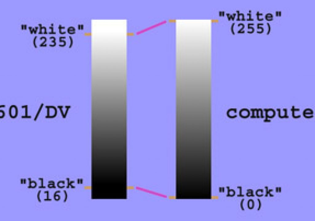 luma_1_compare_320.jpg