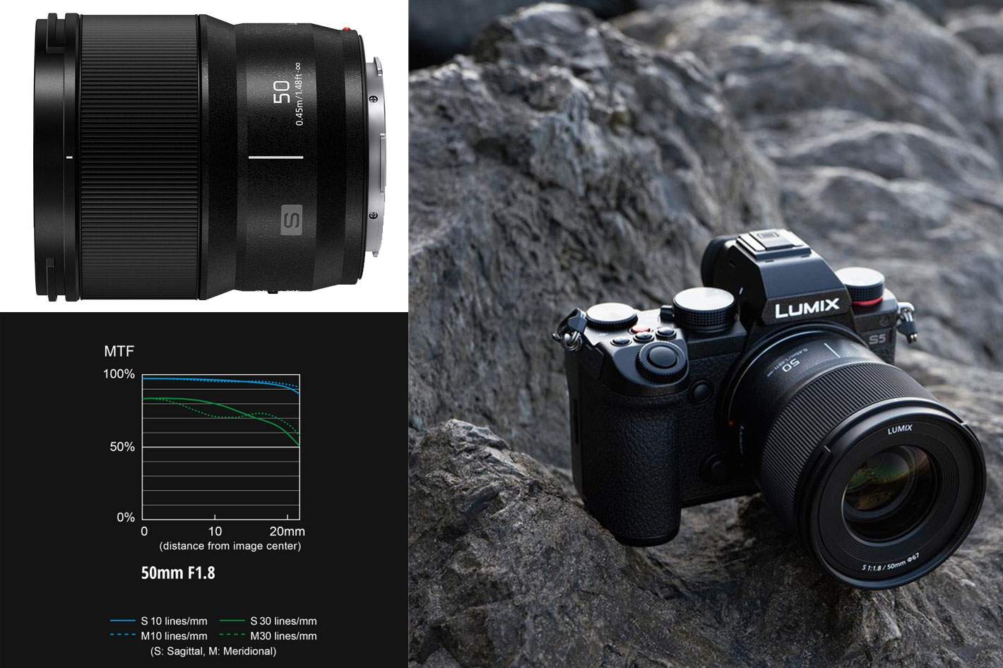 New Panasonic LUMIX S 50mm F1.8: ideal for video recording