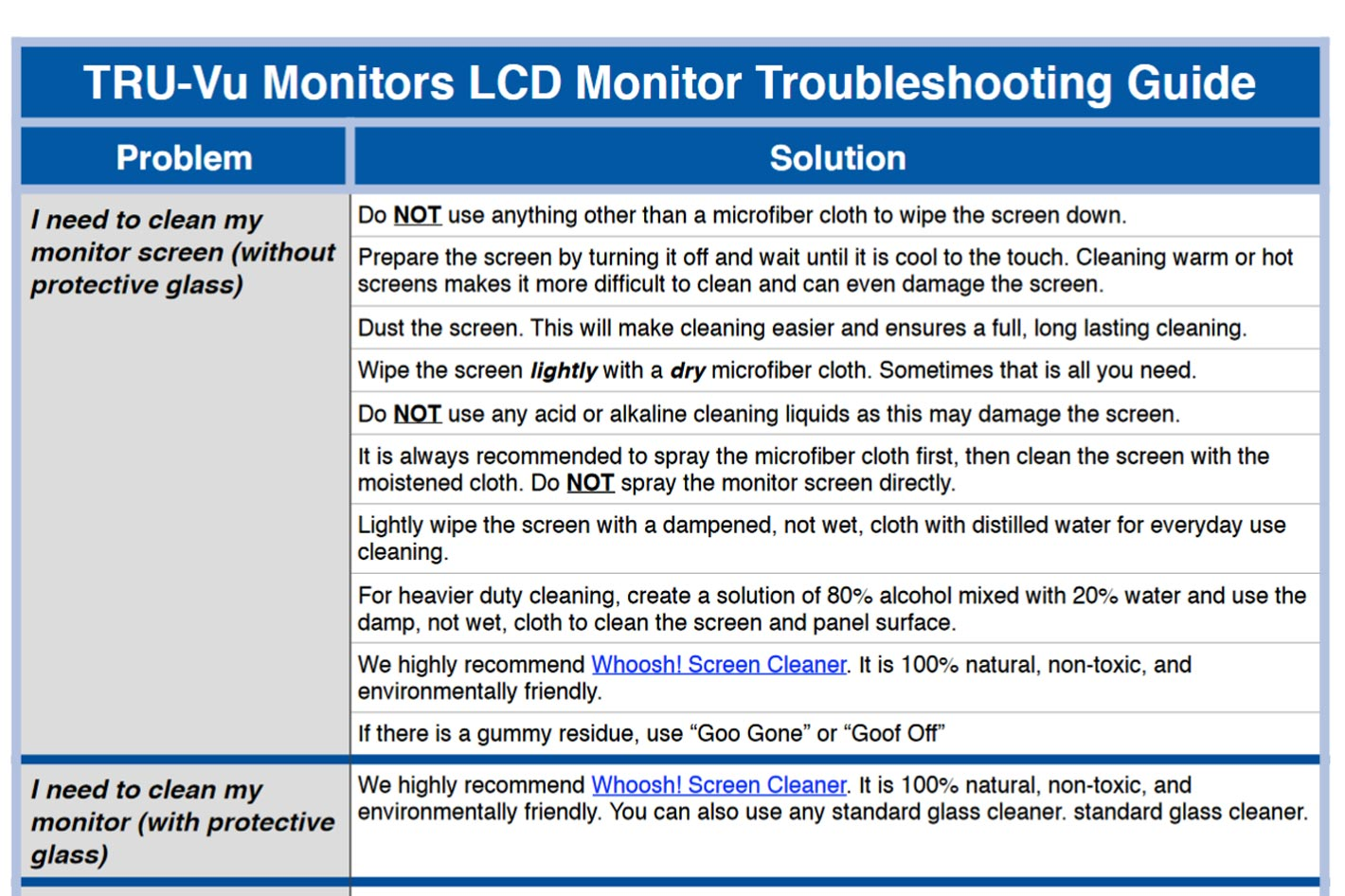 LCD monitors: a guide to fix the most common problems