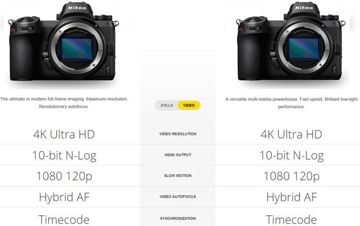 Nikon Z7 and Z6, a Nikon videographers' dream