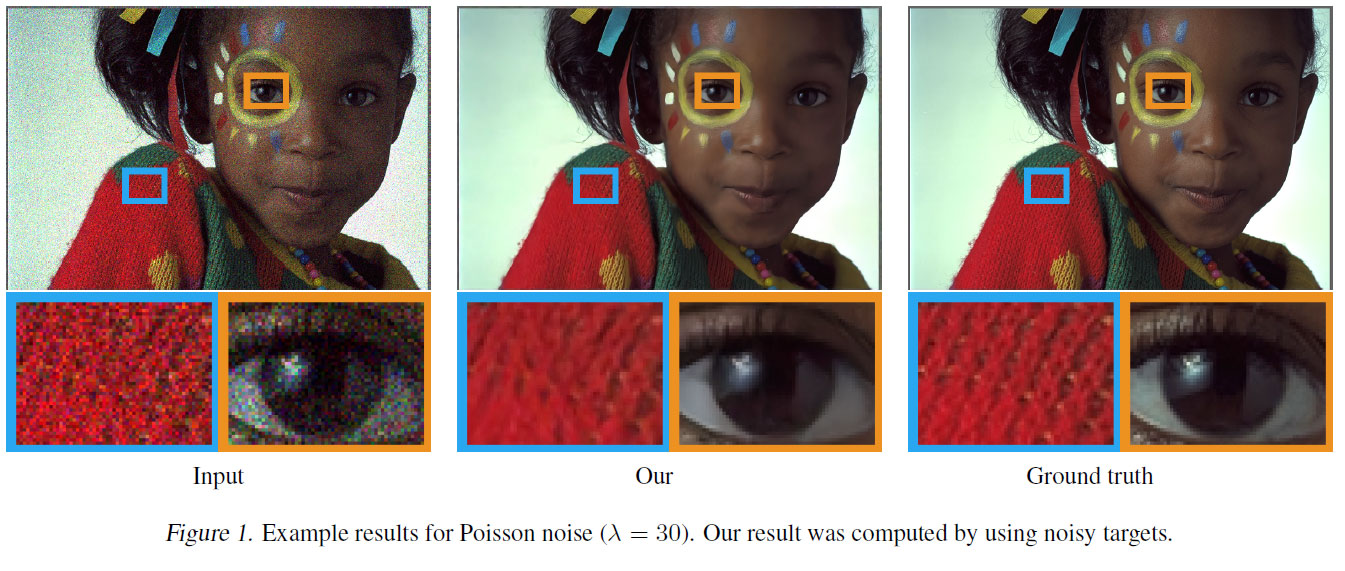 Artificial Intelligence used to remove noise from photos