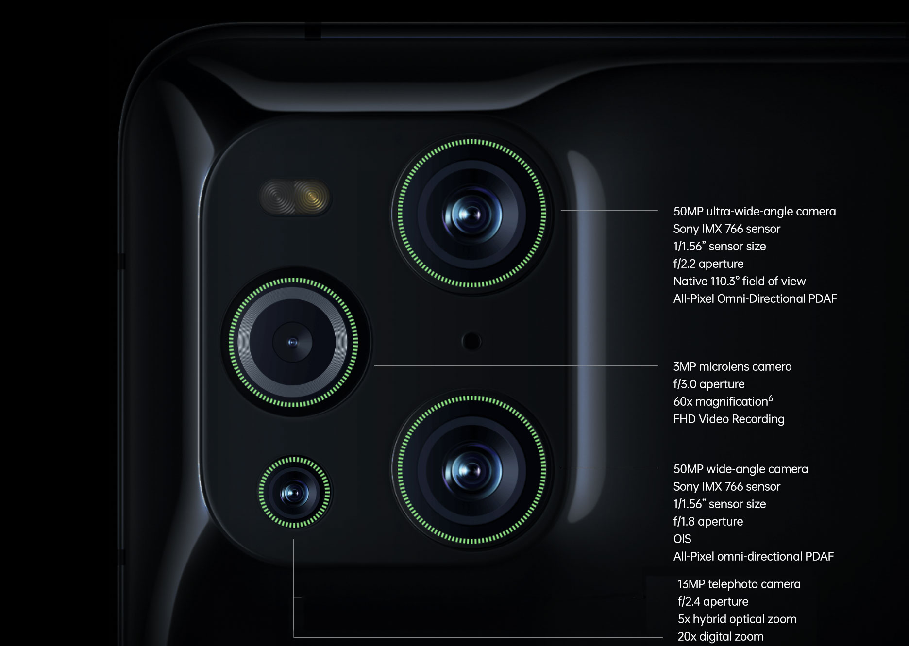 Oppo Find X3 Pro Photographer Edition: a smartphone with a Kodak touch