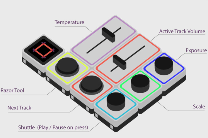Palette, an interface for Premiere Pro and other NLEs