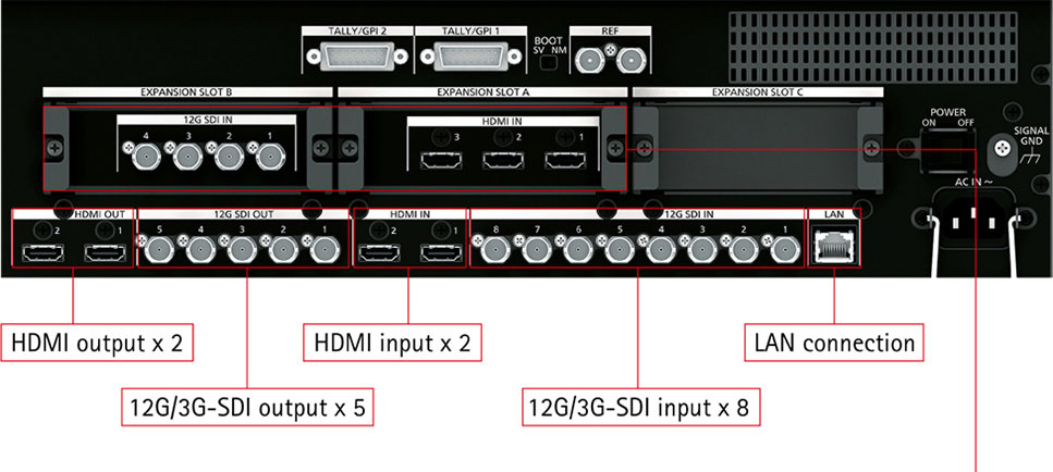 Panasonic AV-UHS500, a portable 4K Live Switcher for sports and live events 1
