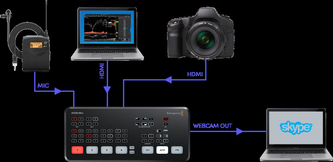 "IBC2019: Blackmagic announces ATEM Mini video mixer (""switcher"") 21"