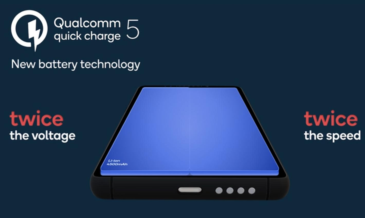 Quick Charge 5: a smartphone charger for filmmakers