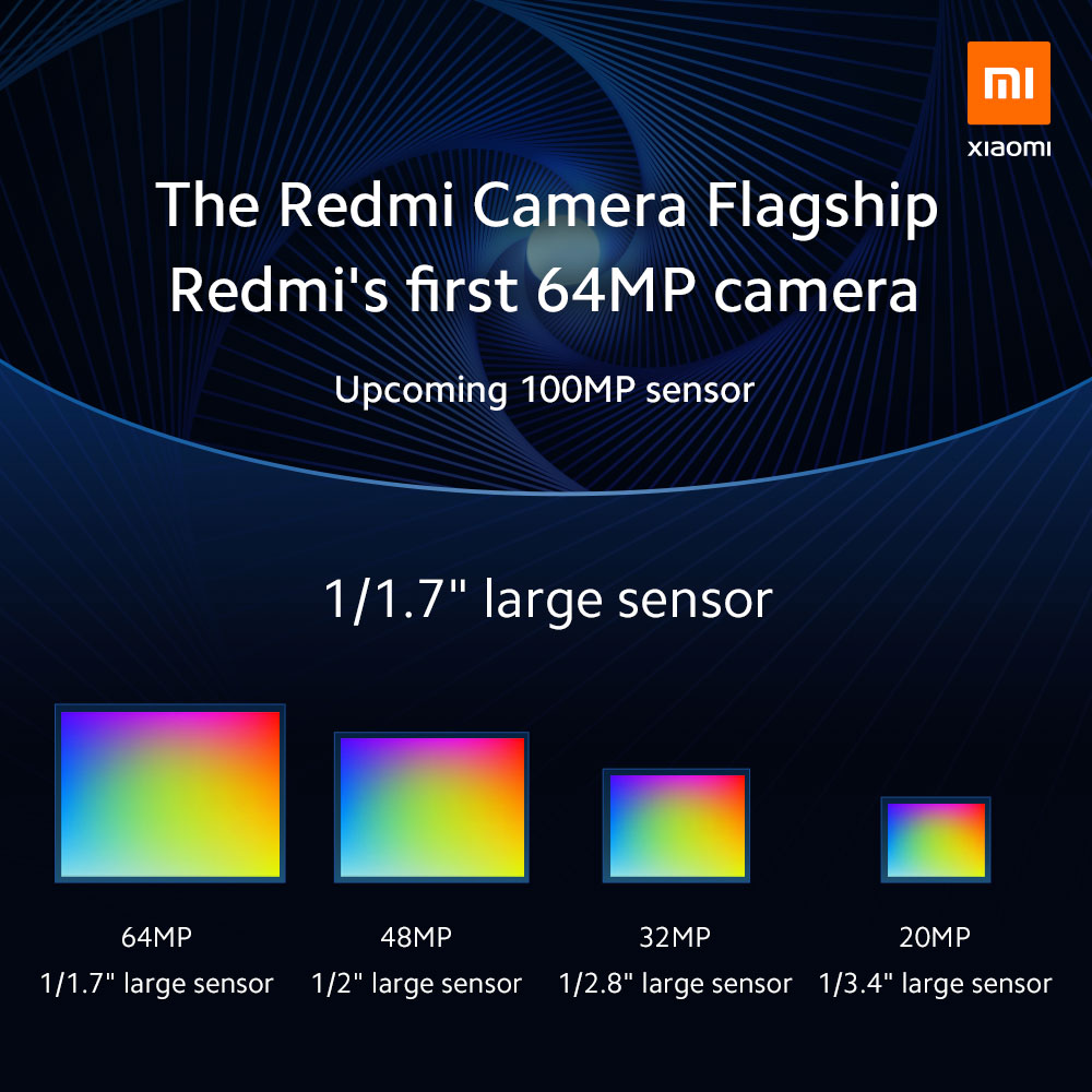 Canon and Sony, step aside: Samsung has a 108 megapixel image sensor 9