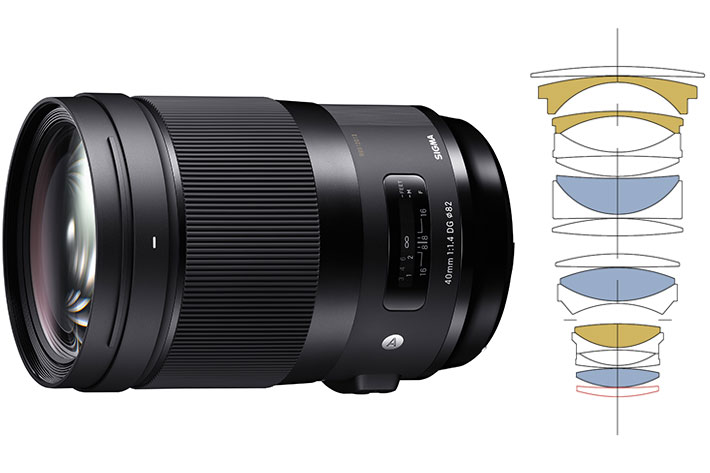 Sigma 40mm F1.4 DG HSM Art: a high-end cine lens in disguise
