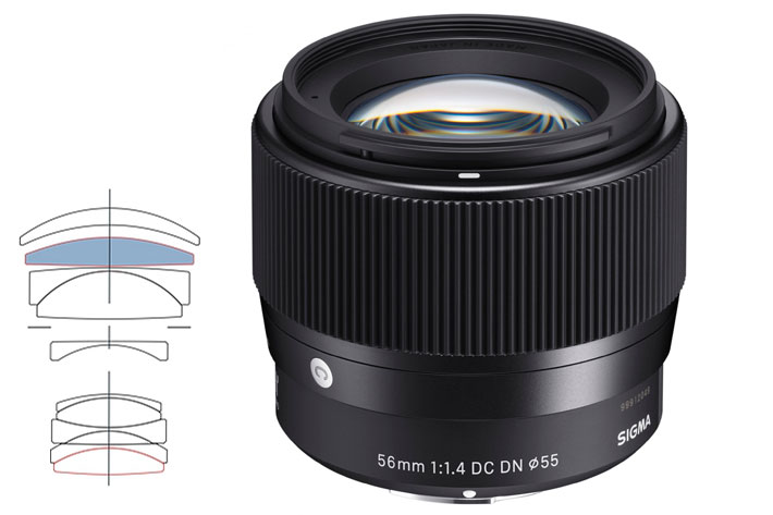 Sigma 40mm F1.4 DG HSM Art: a new high-end Cine Lens in disguise 3