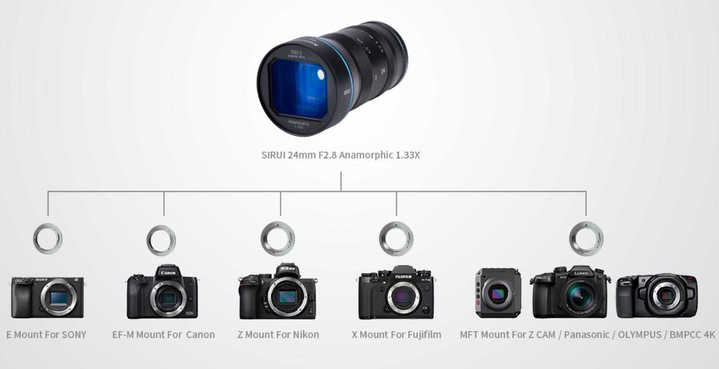 Sirui 24mm f/2.8 1.33x anamorphic lens for five different mounts