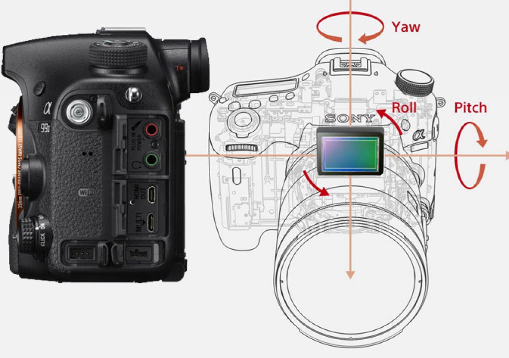 Sony Alpha 99 II: any frame rate you like